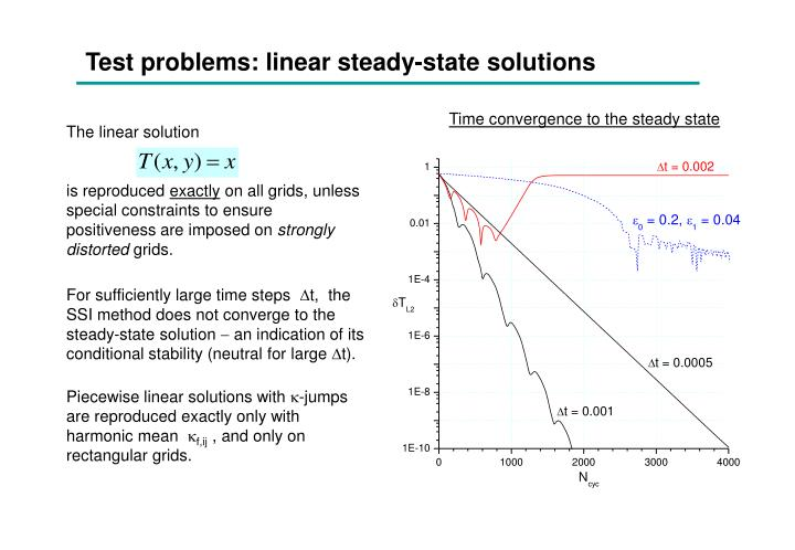 Test problems: linear steady-state solutions
