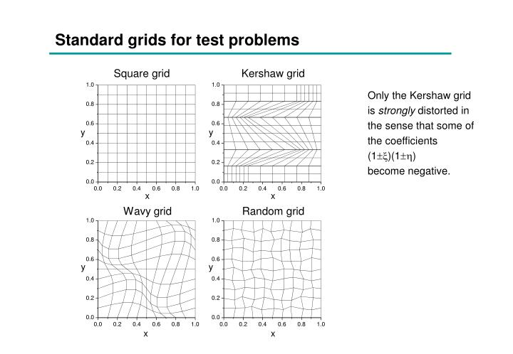 Standard grids for test problems