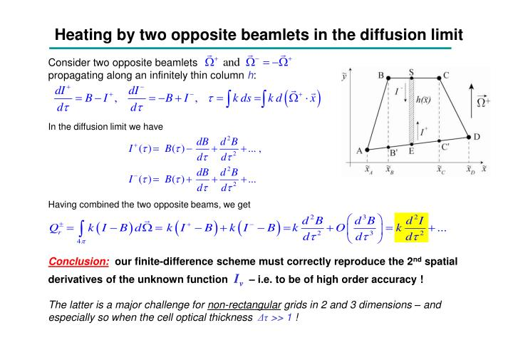 Consider two opposite beamlets                                         propagating along an infinitely thin column