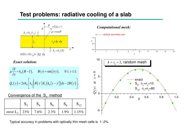 Test problems: radiative cooling of a slab