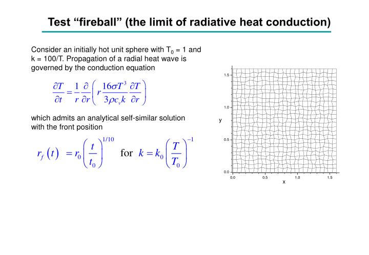 "Test ""fireball"" (the limit of radiative heat conduction)"