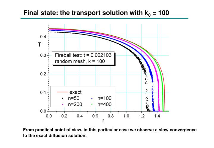 Final state: the transport solution with k