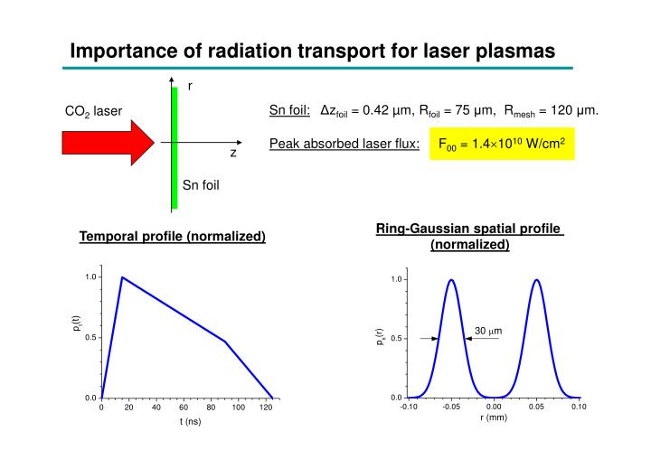 Importance of radiation transport for laser plasmas