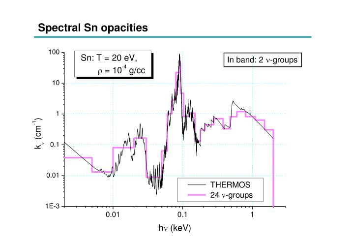 Spectral Sn opacities