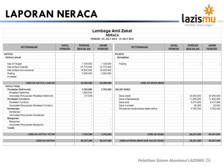 LAPORAN NERACA