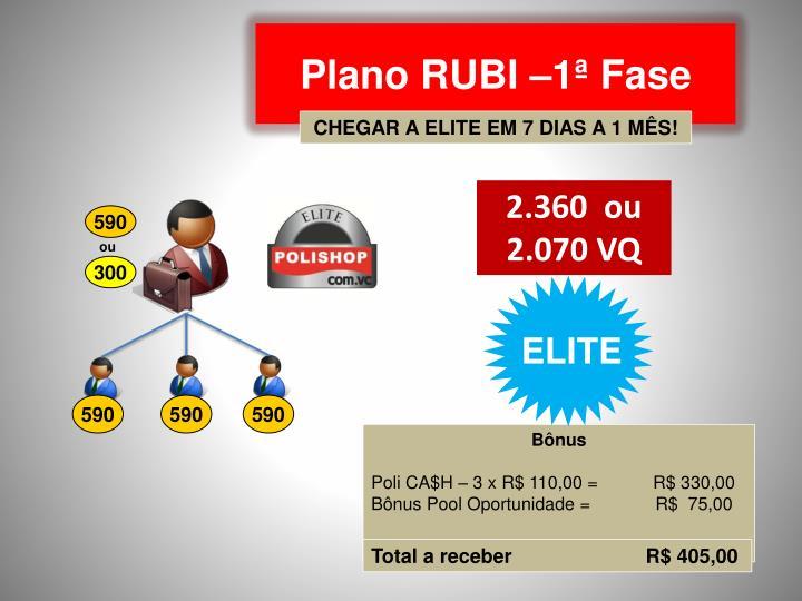 Plano RUBI –1ª Fase