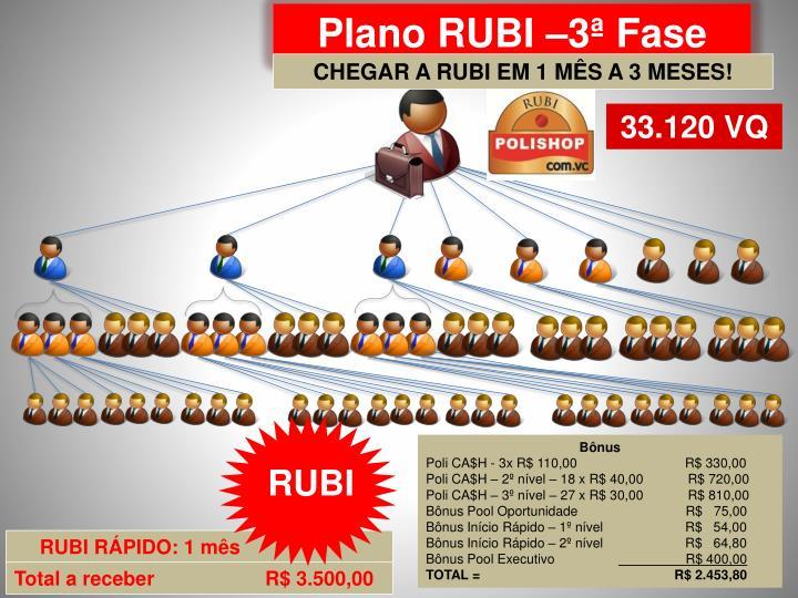 Plano RUBI –3ª Fase