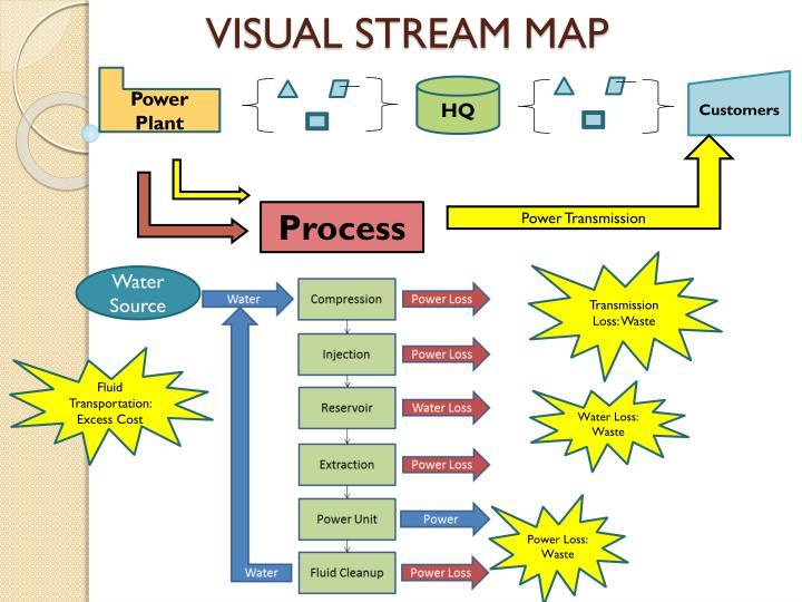 VISUAL STREAM MAP