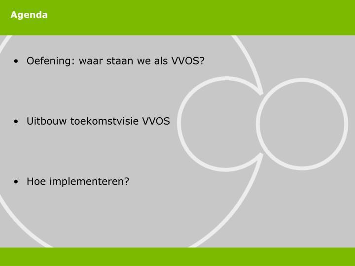 Oefening: waar staan we als VVOS?