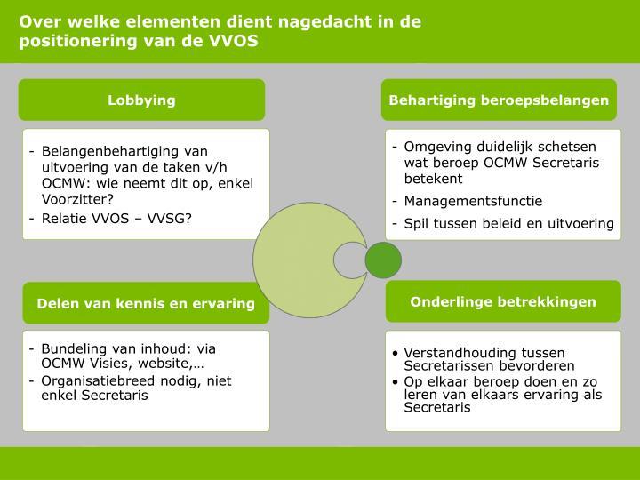 Over welke elementen dient nagedacht in de positionering van de VVOS
