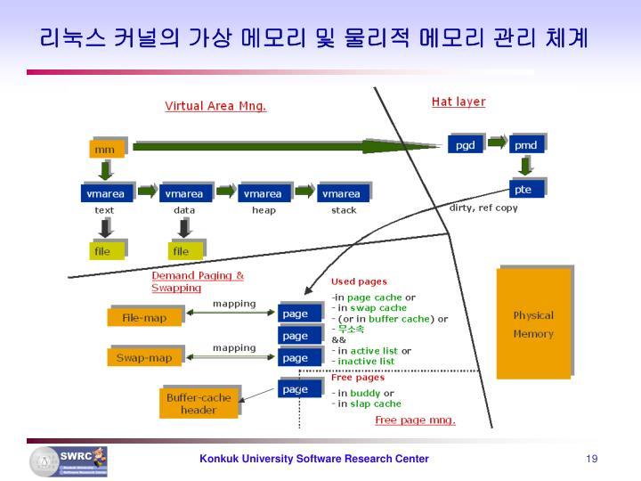 리눅스 커널의 가상 메모리 및 물리적 메모리 관리 체계