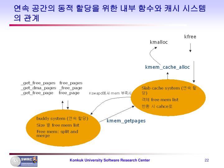 연속 공간의 동적 할당을 위한 내부 함수와 캐시 시스템의 관계