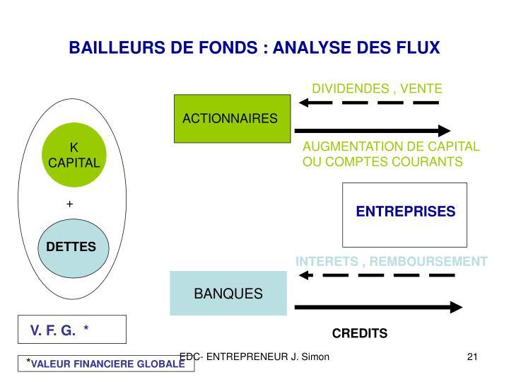 BAILLEURS DE FONDS : ANALYSE DES FLUX