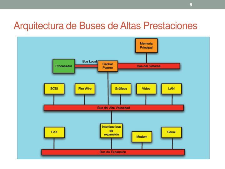 Arquitectura de Buses
