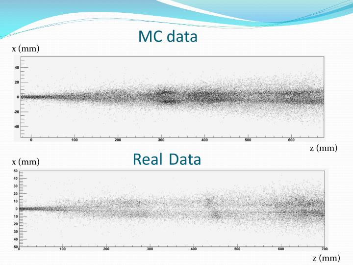 MC data