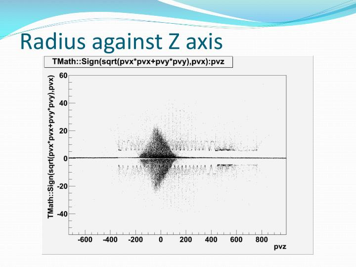 Radius against Z axis