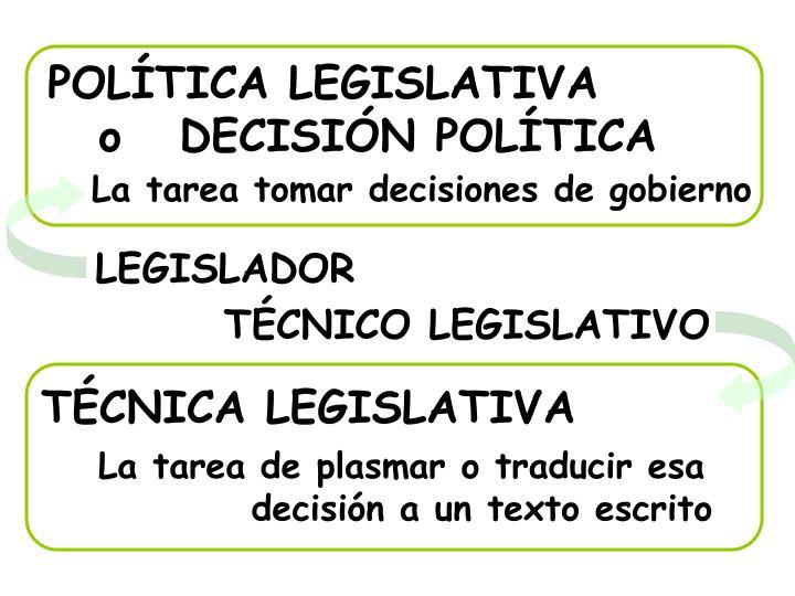 POLÍTICA LEGISLATIVA