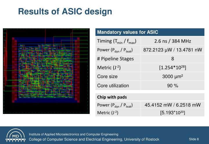 Results of ASIC design