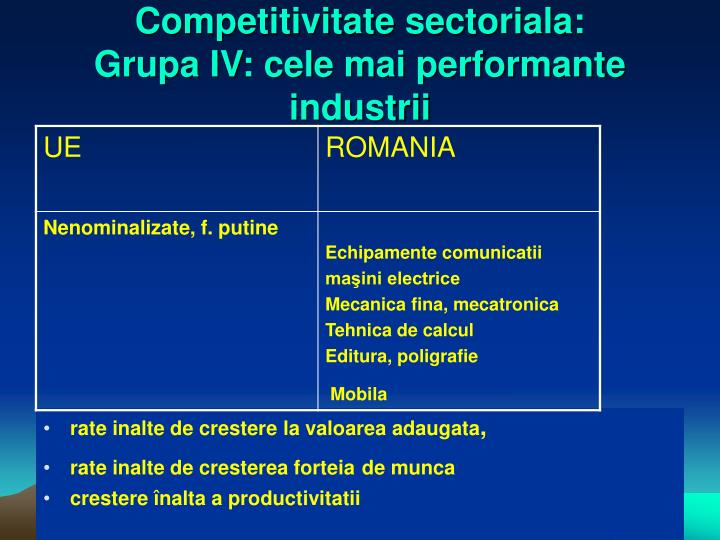 Competitivitate sectoriala: