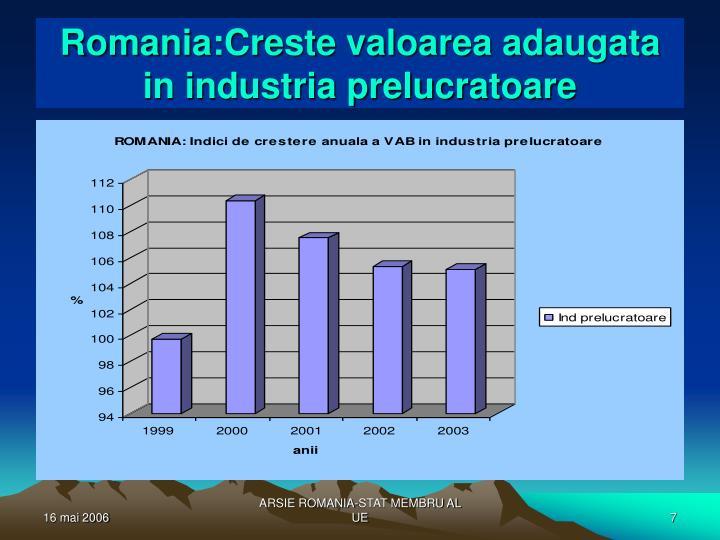 Romania:Creste valoarea adaugata in industria prelucratoare