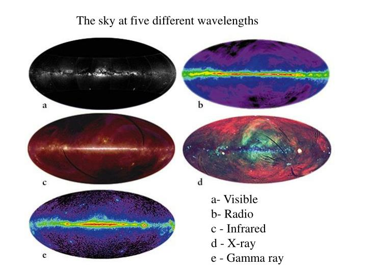 The sky at five different wavelengths