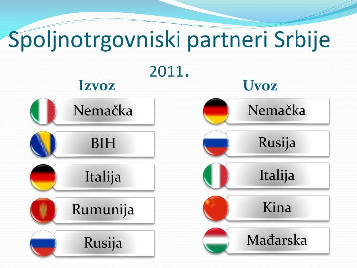 Spoljnotrgovniski partneri Srbije