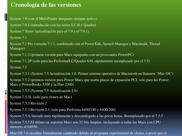 Cronología de las versiones