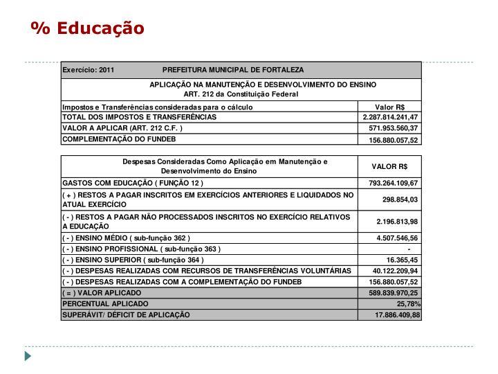 % Educação