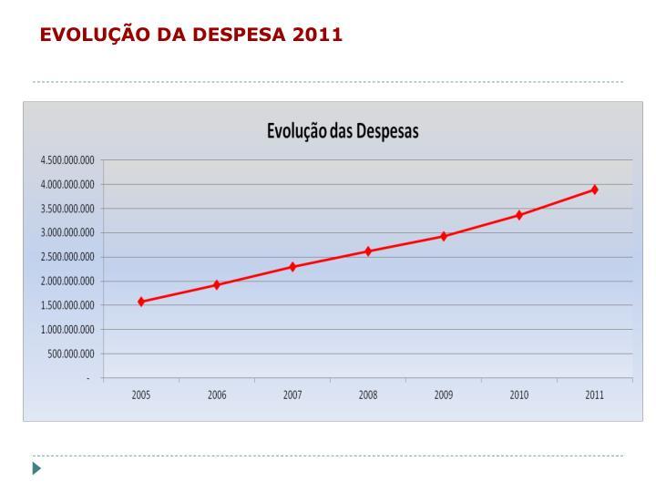 EVOLUÇÃO DA DESPESA 2011