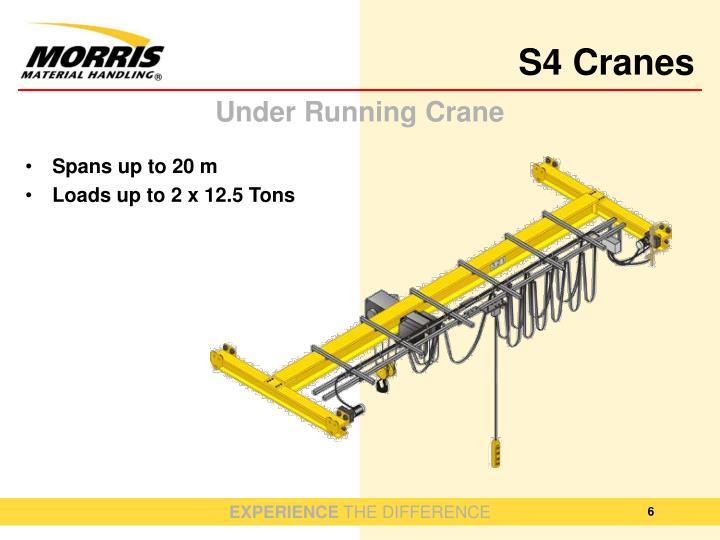 Under Running Crane