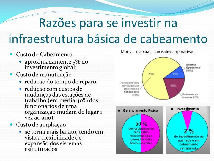 Razões para se investir na infraestrutura básica de cabeamento