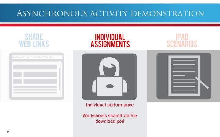 Asynchronous Activity