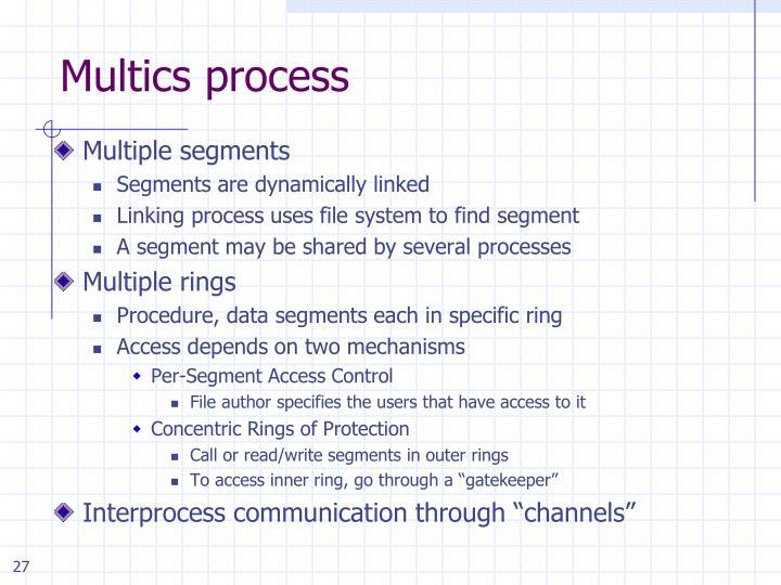 Multics process