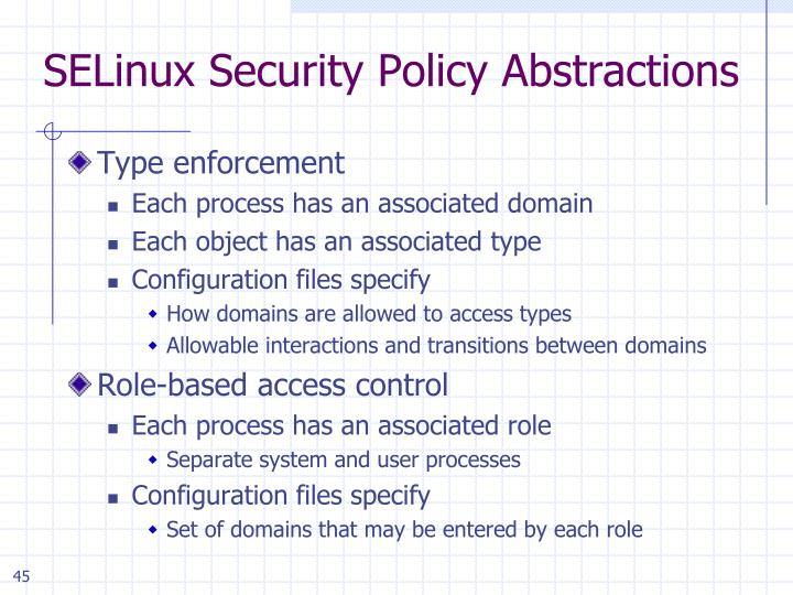 SELinux Security Policy Abstractions