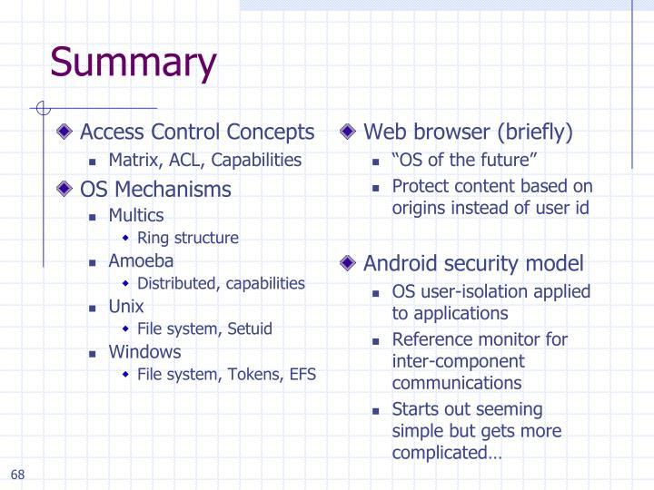 Access Control Concepts