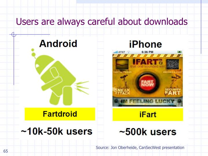 Users are always careful about downloads
