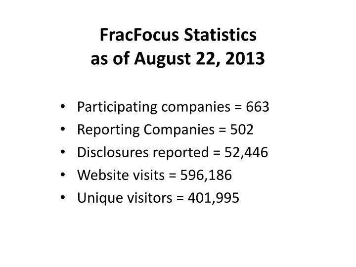 FracFocus Statistics