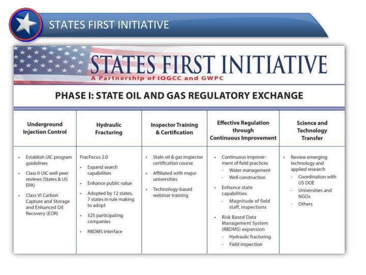 STATES FIRST INITIATIVE
