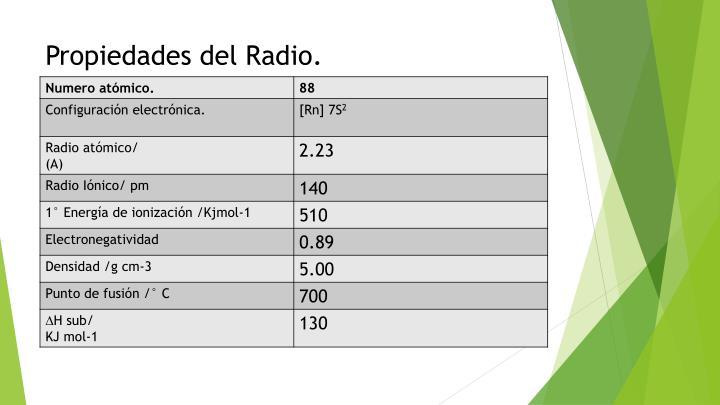 Propiedades del Radio.