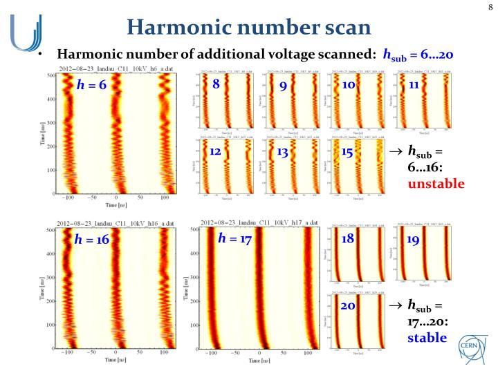 Harmonic number scan