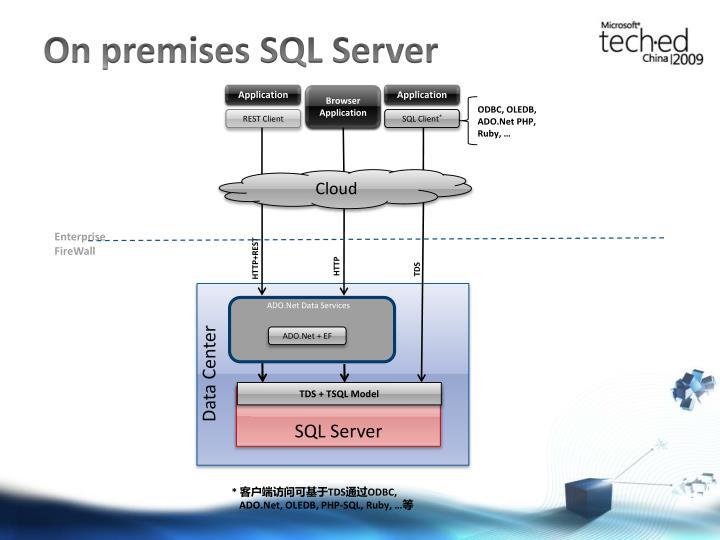 On premises SQL Server