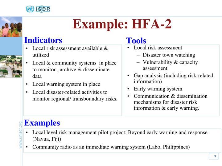 Example: HFA-2