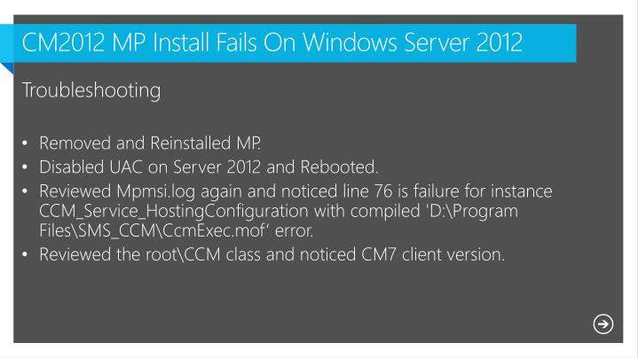 CM2012 MP Install Fails On Windows Server 2012