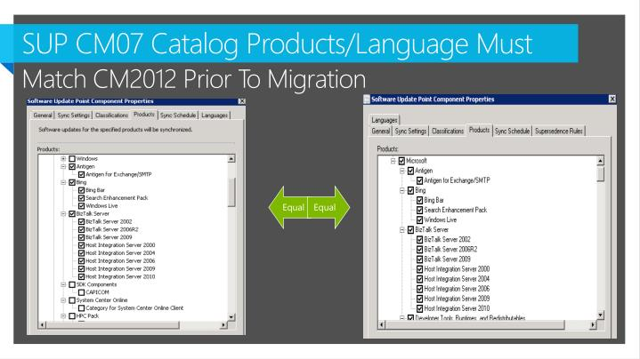 SUP CM07 Catalog Products/Language Must