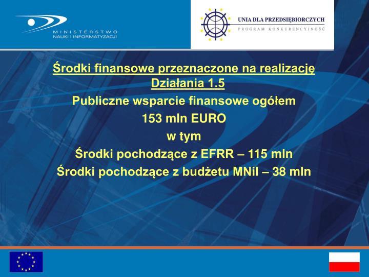 Środki finansowe przeznaczone na realizację Działania 1.5