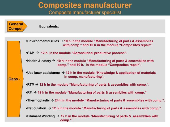 Composites manufacturer