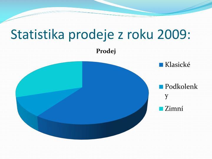 Statistika prodeje z roku 2009:
