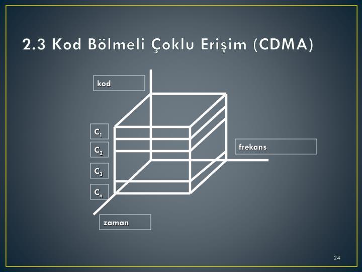 2.3 Kod Bölmeli Çoklu Erişim (CDMA)