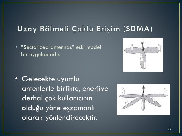 Uzay Bölmeli Çoklu Erişim (SDMA)