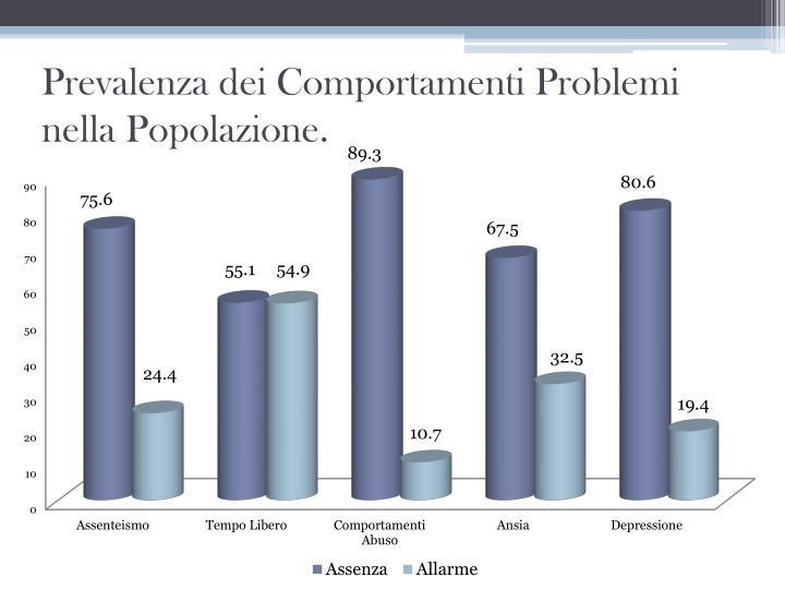 Prevalenza dei Comportamenti Problemi nella Popolazione.